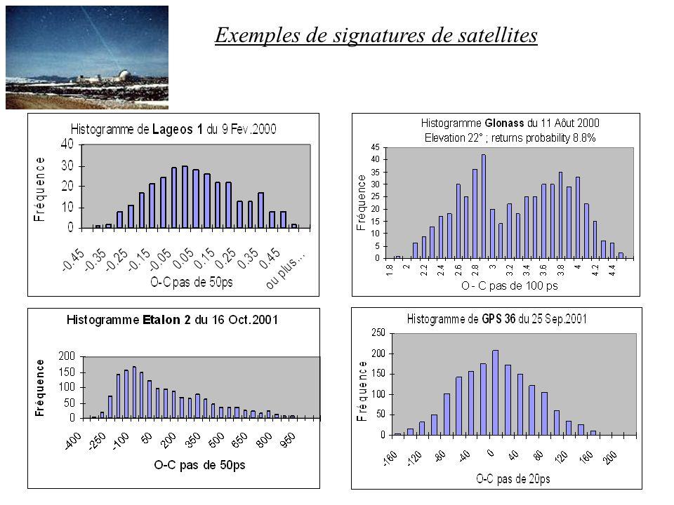 Exemples de signatures de satellites
