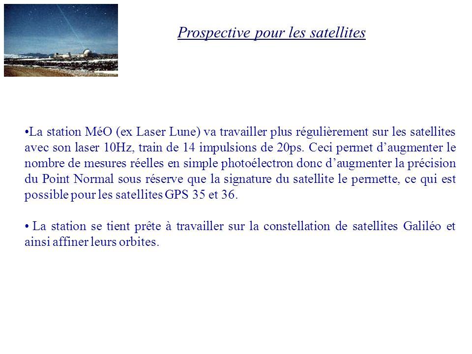 Prospective pour les satellites La station MéO (ex Laser Lune) va travailler plus régulièrement sur les satellites avec son laser 10Hz, train de 14 im