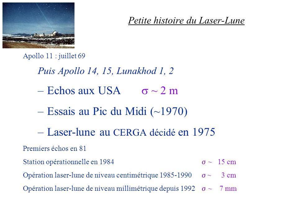 Petite histoire du Laser-Lune Apollo 11 : juillet 69 Puis Apollo 14, 15, Lunakhod 1, 2 –Echos aux USA ~ 2 m –Essais au Pic du Midi (~1970) –Laser-lune