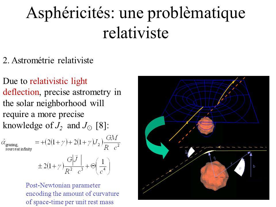 Asphéricités: une problèmatique relativiste 2. Astrométrie relativiste S à l'infini O r b 0 r ^ Due to relativistic light deflection, precise astromet