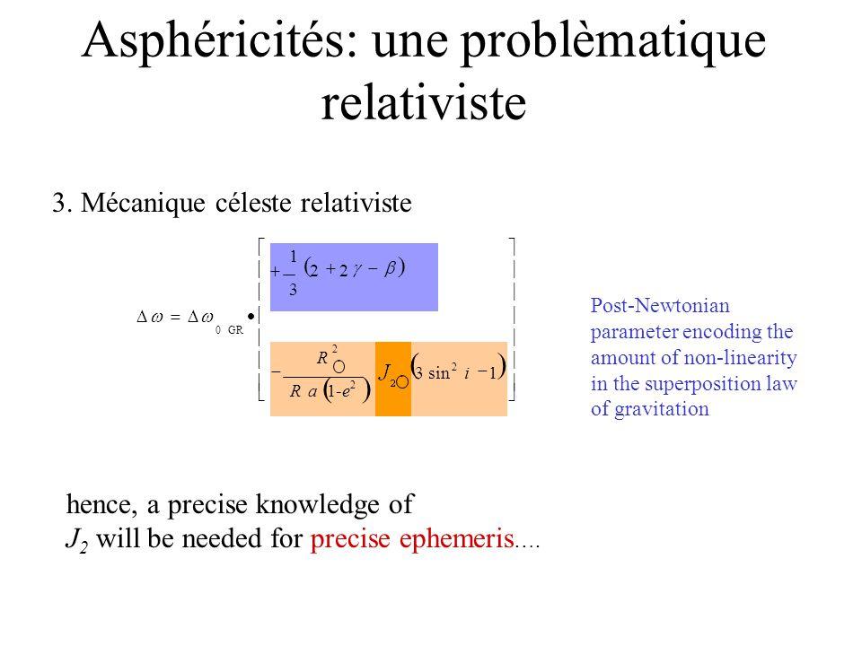 Asphéricités: une problèmatique relativiste 3. Mécanique céleste relativiste 1sin3 1 22 3 1 2 2 2 GR 0 i -eaR R.. Post-Newtonian parameter encoding th