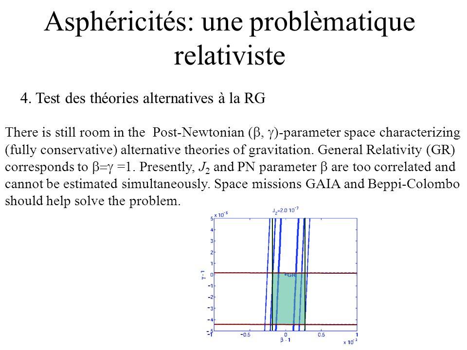 Asphéricités: une problèmatique relativiste 4. Test des théories alternatives à la RG There is still room in the Post-Newtonian (, )-parameter space c