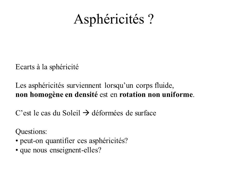 Asphéricités ? Ecarts à la sphéricité Les asphéricités surviennent lorsquun corps fluide, non homogène en densité est en rotation non uniforme. Cest l
