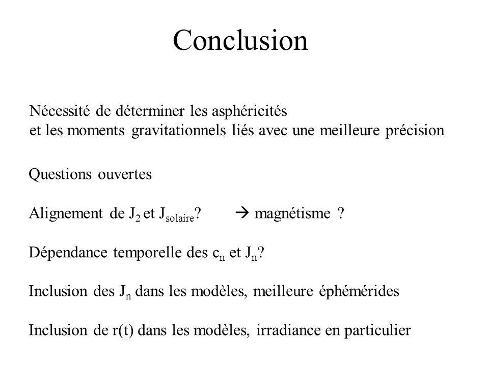 Conclusion Nécessité de déterminer les asphéricités et les moments gravitationnels liés avec une meilleure précision Questions ouvertes Alignement de
