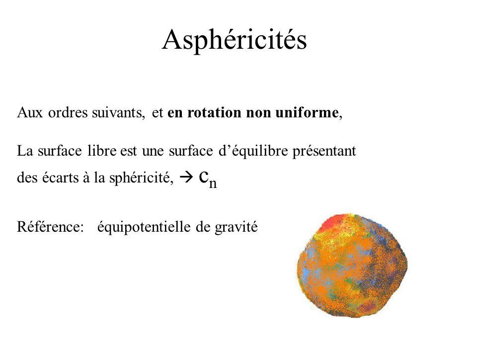 Asphéricités Aux ordres suivants, et en rotation non uniforme, La surface libre est une surface déquilibre présentant des écarts à la sphéricité, c n
