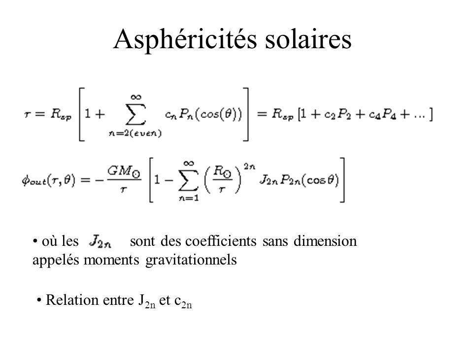 Asphéricités solaires où les sont des coefficients sans dimension appelés moments gravitationnels Relation entre J 2n et c 2n