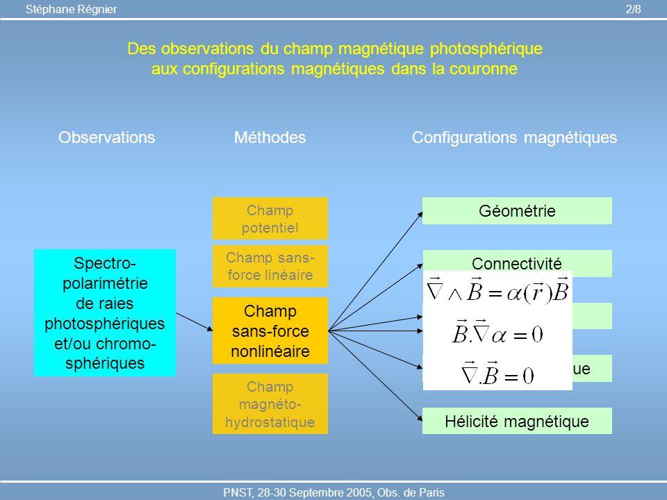 PNST, 28-30 Septembre 2005, Obs. de Paris Stéphane Régnier 2/8 Des observations du champ magnétique photosphérique aux configurations magnétiques dans