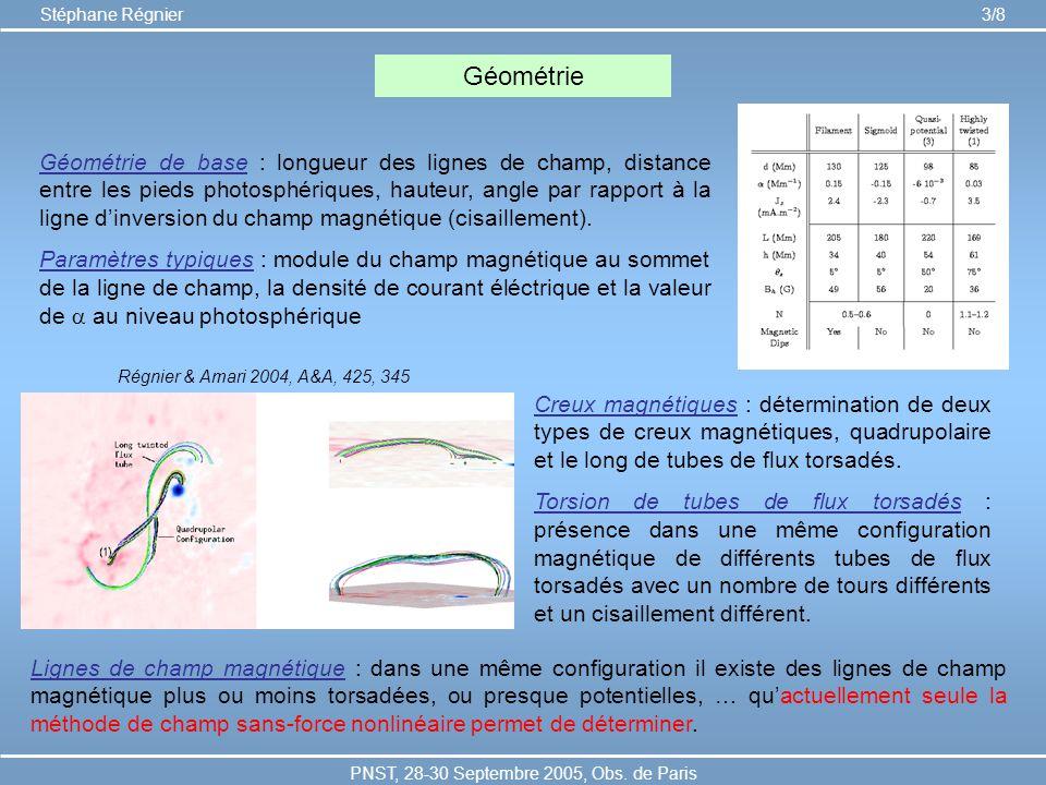 PNST, 28-30 Septembre 2005, Obs. de Paris Stéphane Régnier 3/8 Géométrie Creux magnétiques : détermination de deux types de creux magnétiques, quadrup