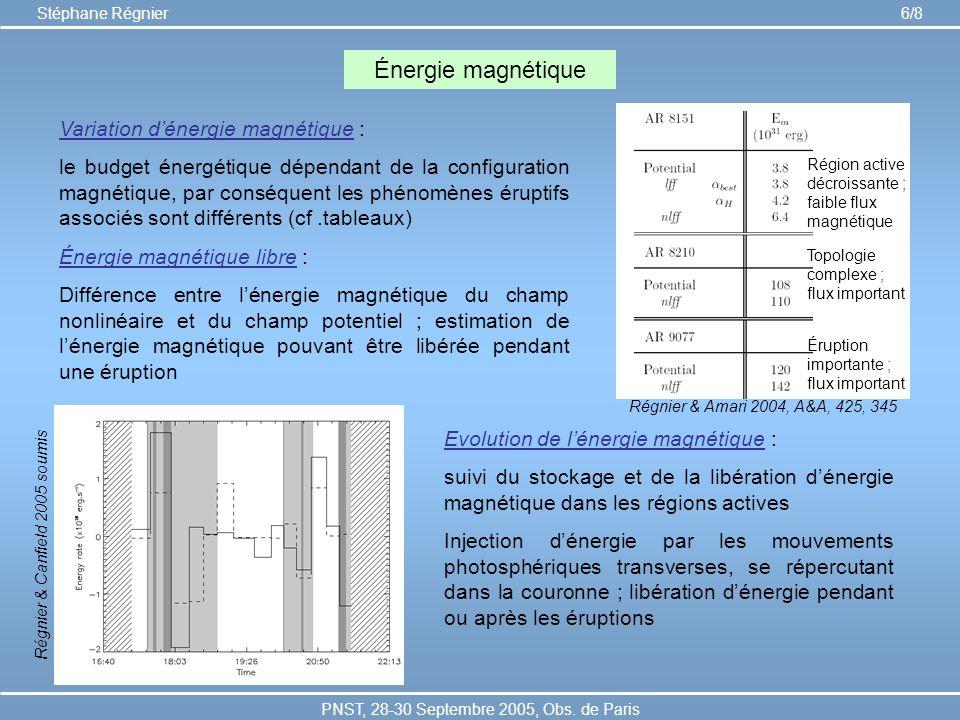 PNST, 28-30 Septembre 2005, Obs. de Paris Stéphane Régnier 6/8 Énergie magnétique Région active décroissante ; faible flux magnétique Topologie comple