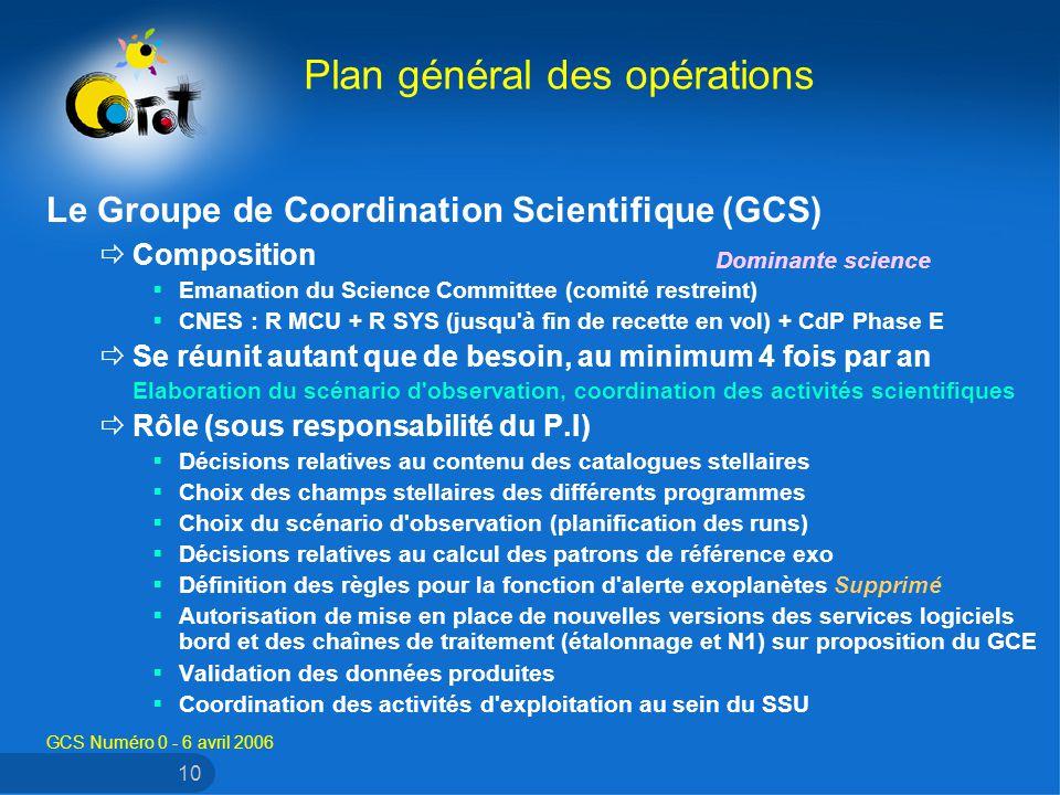 GCS Numéro 0 - 6 avril 2006 10 Le Groupe de Coordination Scientifique (GCS) Composition Emanation du Science Committee (comité restreint) CNES : R MCU