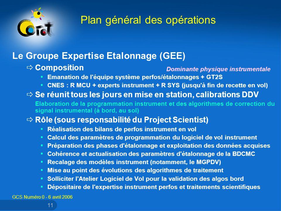 GCS Numéro 0 - 6 avril 2006 11 Le Groupe Expertise Etalonnage (GEE) Composition Emanation de l'équipe système perfos/étalonnages + GT2S CNES : R MCU +