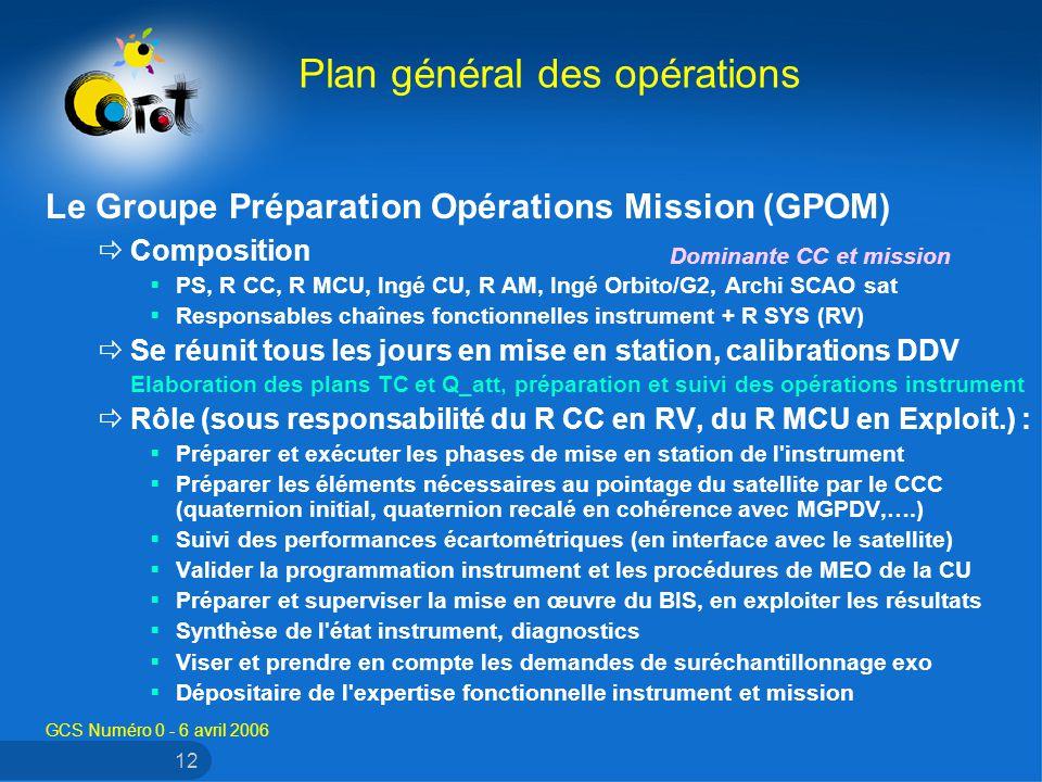 GCS Numéro 0 - 6 avril 2006 12 Le Groupe Préparation Opérations Mission (GPOM) Composition PS, R CC, R MCU, Ingé CU, R AM, Ingé Orbito/G2, Archi SCAO