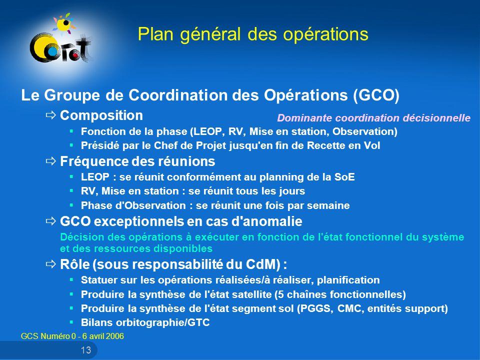GCS Numéro 0 - 6 avril 2006 13 Le Groupe de Coordination des Opérations (GCO) Composition Fonction de la phase (LEOP, RV, Mise en station, Observation) Présidé par le Chef de Projet jusqu en fin de Recette en Vol Fréquence des réunions LEOP : se réunit conformément au planning de la SoE RV, Mise en station : se réunit tous les jours Phase d Observation : se réunit une fois par semaine GCO exceptionnels en cas d anomalie Décision des opérations à exécuter en fonction de l état fonctionnel du système et des ressources disponibles Rôle (sous responsabilité du CdM) : Statuer sur les opérations réalisées/à réaliser, planification Produire la synthèse de l état satellite (5 chaînes fonctionnelles) Produire la synthèse de l état segment sol (PGGS, CMC, entités support) Bilans orbitographie/GTC Plan général des opérations Dominante coordination décisionnelle