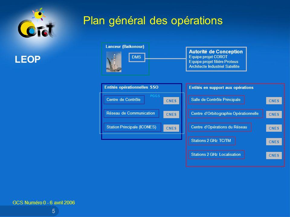 GCS Numéro 0 - 6 avril 2006 5 Plan général des opérations LEOP Entités opérationnelles SSO Entités en support aux opérations Réseau de Communication C
