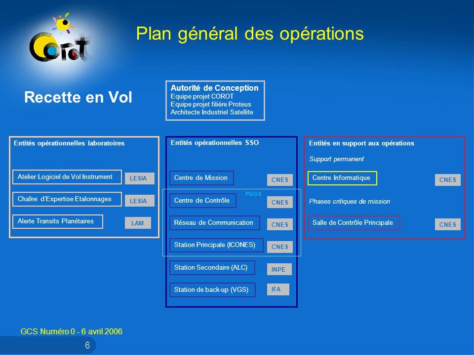 GCS Numéro 0 - 6 avril 2006 6 Plan général des opérations Recette en Vol Entités opérationnelles laboratoires Entités opérationnelles SSO Entités en s
