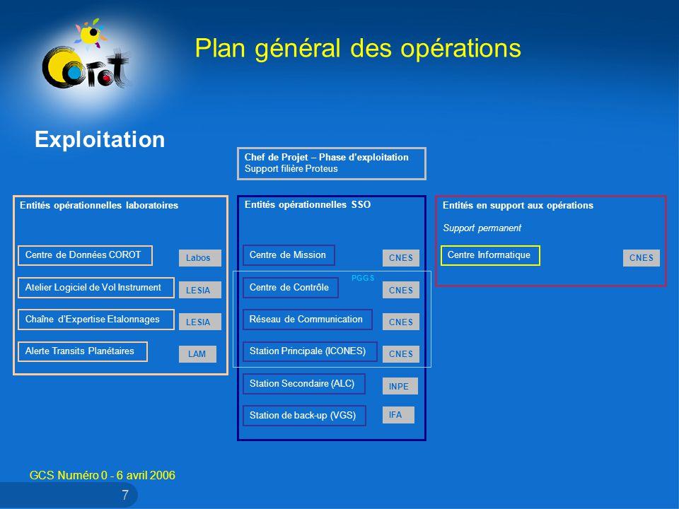 GCS Numéro 0 - 6 avril 2006 7 Plan général des opérations Exploitation Entités opérationnelles laboratoires Entités opérationnelles SSO Entités en sup
