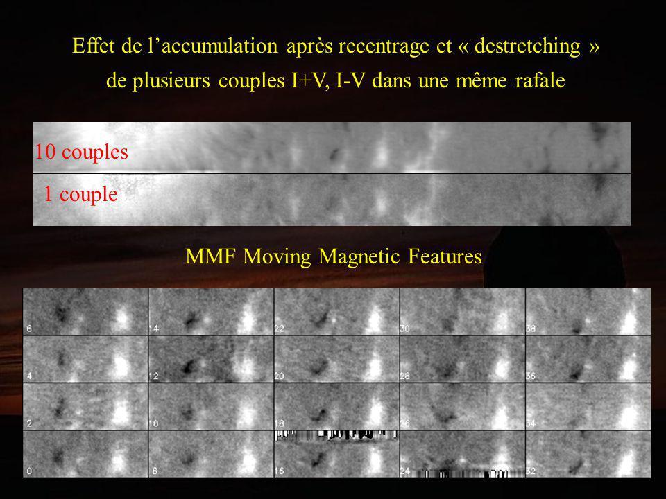 MMF Moving Magnetic Features Effet de laccumulation après recentrage et « destretching » de plusieurs couples I+V, I-V dans une même rafale 10 couples