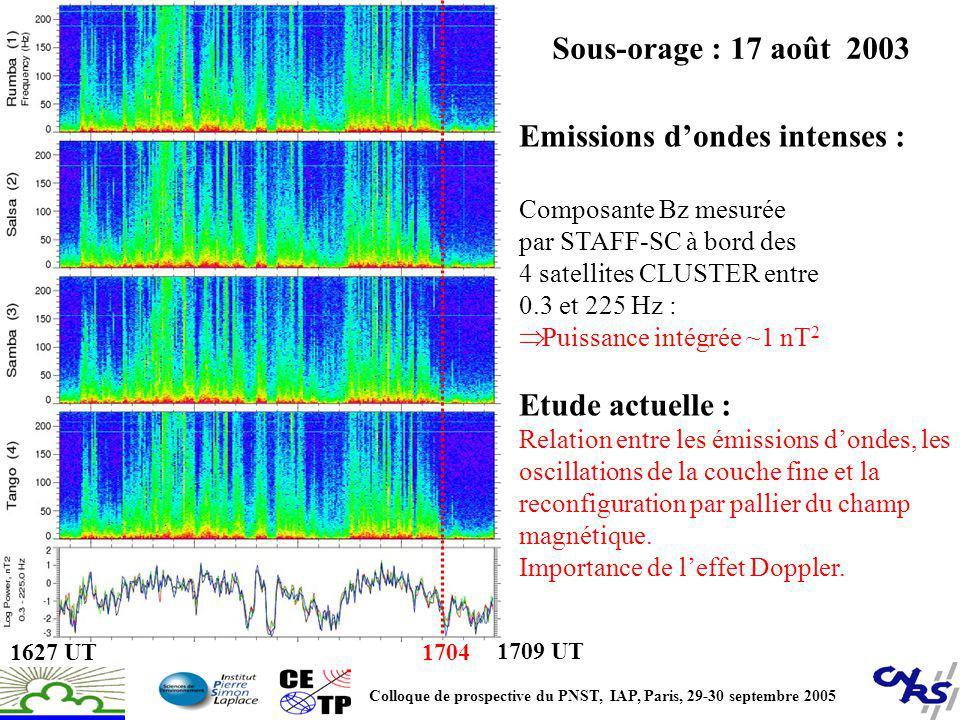 Emissions dondes intenses : Composante Bz mesurée par STAFF-SC à bord des 4 satellites CLUSTER entre 0.3 et 225 Hz : Puissance intégrée ~1 nT 2 Etude