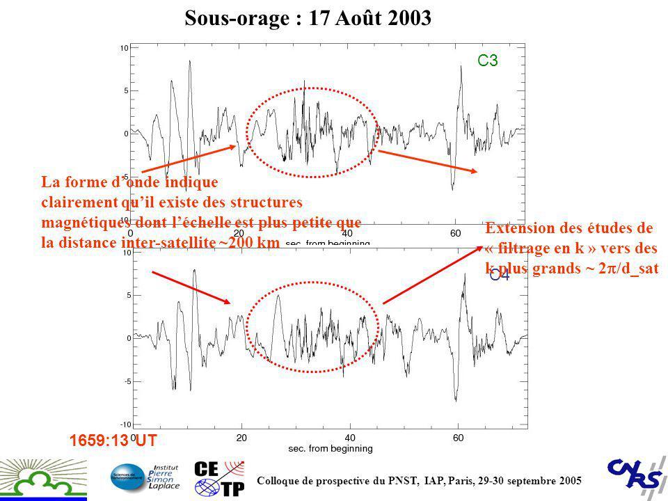 La forme donde indique clairement quil existe des structures magnétiques dont léchelle est plus petite que la distance inter-satellite ~200 km C3 C4 1