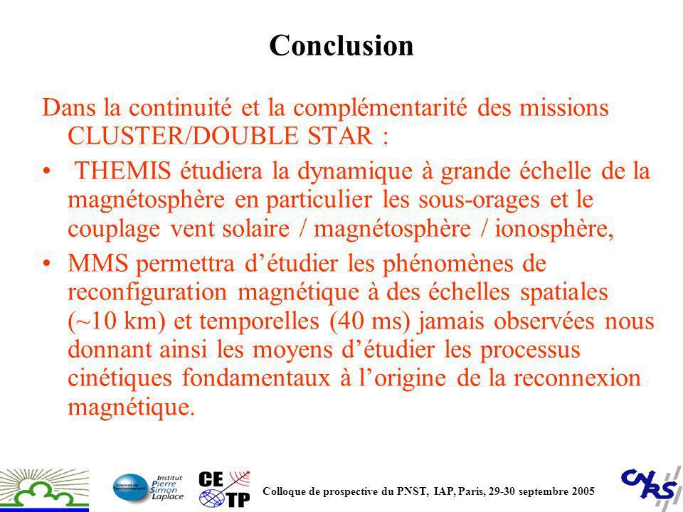 Conclusion Dans la continuité et la complémentarité des missions CLUSTER/DOUBLE STAR : THEMIS étudiera la dynamique à grande échelle de la magnétosphè