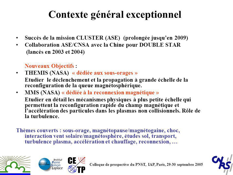 Contexte général exceptionnel Succès de la mission CLUSTER (ASE) (prolongée jusquen 2009) Collaboration ASE/CNSA avec la Chine pour DOUBLE STAR (lancé