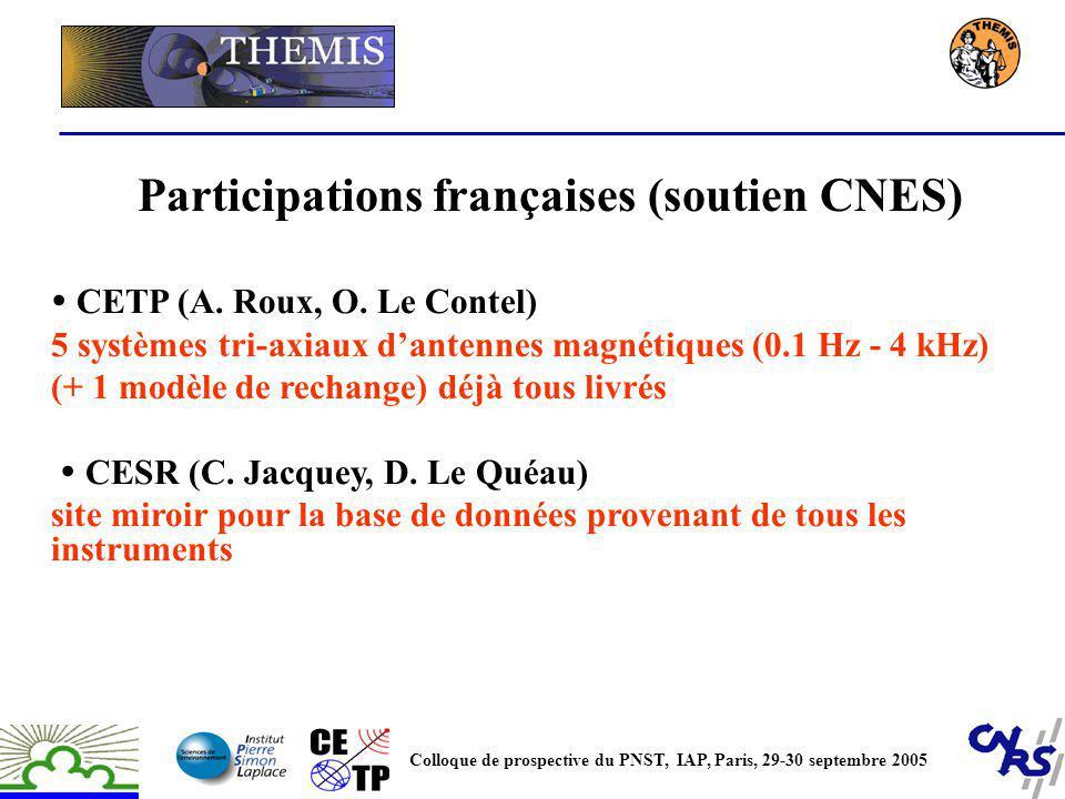 Participations françaises (soutien CNES) Colloque de prospective du PNST, IAP, Paris, 29-30 septembre 2005 CETP (A. Roux, O. Le Contel) 5 systèmes tri