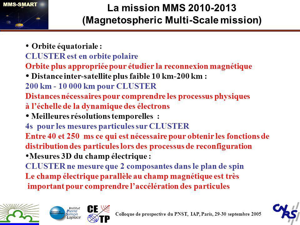 Orbite équatoriale : CLUSTER est en orbite polaire Orbite plus appropriée pour étudier la reconnexion magnétique Distance inter-satellite plus faible