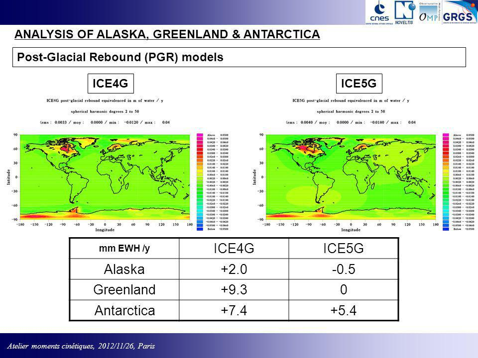 Atelier moments cinétiques, 2012/11/26, Paris ANALYSIS OF ALASKA, GREENLAND & ANTARCTICA Post-Glacial Rebound (PGR) models ICE4GICE5G mm EWH /y ICE4GICE5G Alaska+2.0-0.5 Greenland+9.30 Antarctica+7.4+5.4
