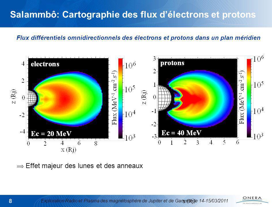 Exploration Radio et Plasma des magnétosphère de Jupiter et de Ganymède 14-15/03/2011 8 x (Rj) Salammbô: Cartographie des flux délectrons et protons Effet majeur des lunes et des anneaux Flux différentiels omnidirectionnels des électrons et protons dans un plan méridien