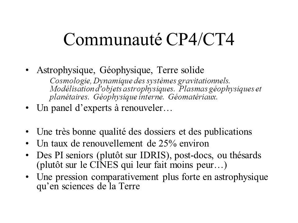 Communauté CP4/CT4 Astrophysique, Géophysique, Terre solide Cosmologie, Dynamique des systèmes gravitationnels.