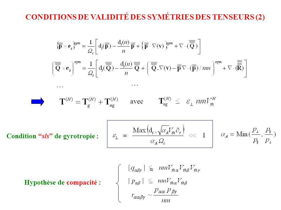 CONDITIONS DE VALIDITÉ DES SYMÉTRIES DES TENSEURS (2) … … avec Hypothèse de compacité : Condition sls de gyrotropie :