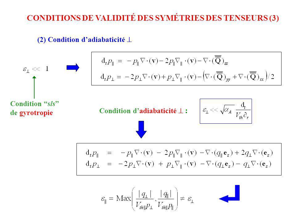CONDITIONS DE VALIDITÉ DES SYMÉTRIES DES TENSEURS (3) (2) Condition dadiabaticité Condition dadiabaticité : Condition sls de gyrotropie