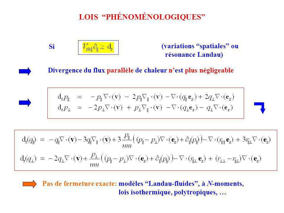 (variations spatiales ou résonance Landau) Divergence du flux parallèle de chaleur nest plus négligeable Pas de fermeture exacte: modèles Landau-fluid