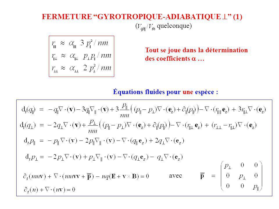 FERMETURE GYROTROPIQUE-ADIABATIQUE (1) avec Équations fluides pour une espèce : ( quelconque) Tout se joue dans la détermination des coefficients …