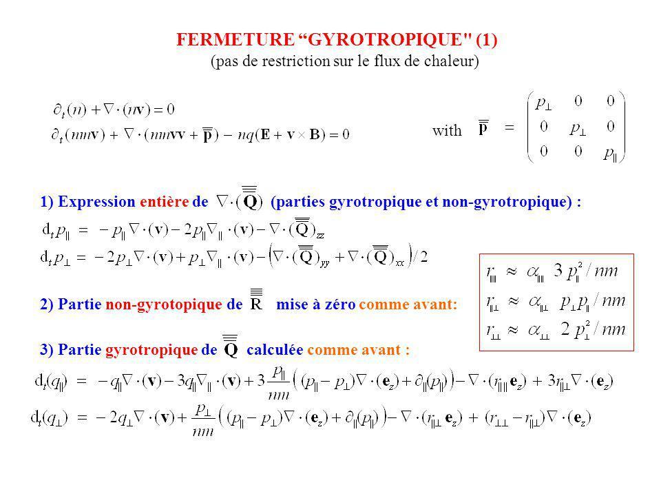 2) Partie non-gyrotopique de mise à zéro comme avant: 1) Expression entière de (parties gyrotropique et non-gyrotropique) : with FERMETURE GYROTROPIQU
