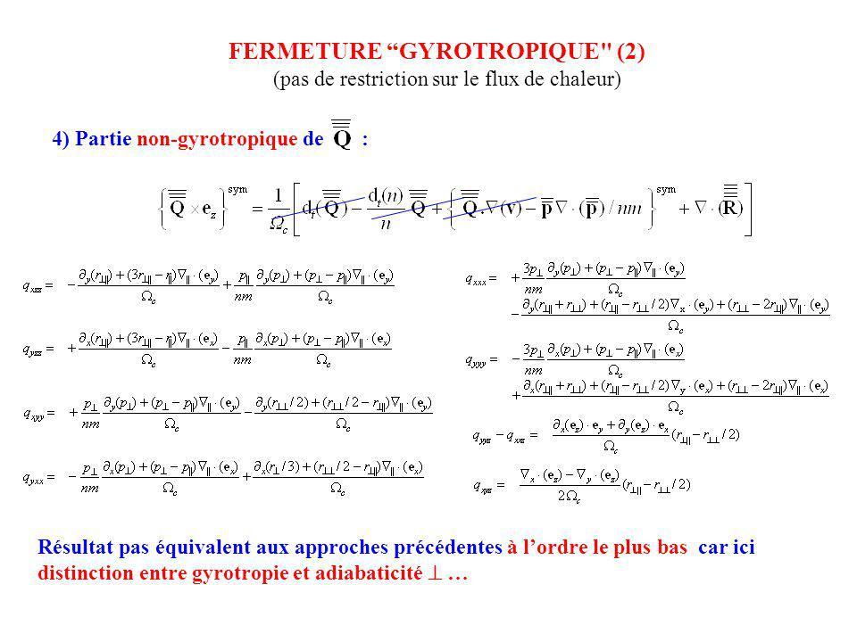 FERMETURE GYROTROPIQUE