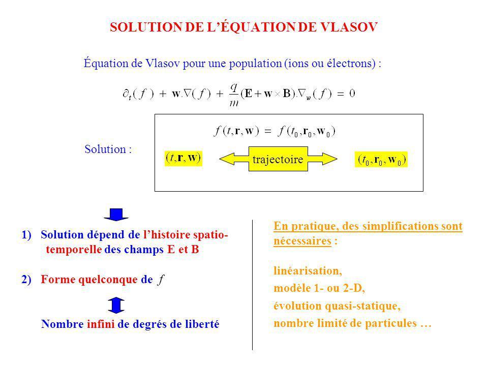 ÉQUATIONS FLUIDES Intégration de Vlasov / wÉquations exactes 1) Solution dépend de lhistoire spatio- temporelle des champs E et B En pratique, il faut tronquer le système : une équation de fermeture est nécessaire 2) Système déquations infini (moments) Forme quelconque de f (généralement à lordre, ou )