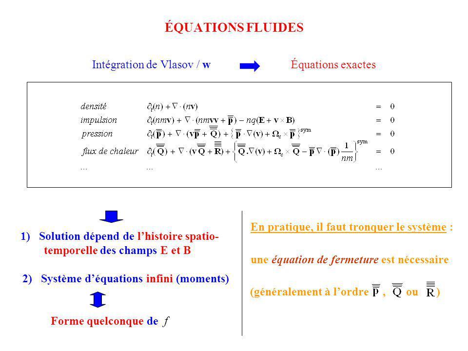 CONDITIONS POUR UNE FERMETURE Collisionel : Forme maxwellienne de f justifiée par la dynamique locale des particules Nombre fini de degrés de liberté Relation locale entre n, et est possible ( ) and Non-collisionel : Possibilité de prédominance de modes fluides (relations de dispersion) Relation fini entre les premiers moments de f est possible seulement si on se limite aux fluctuations qui en première approximation nimpliquent pas tous les degrés de liberté du plasma non-collisionel (opérateur de collision dominant dans léquation de Boltzmann) Pas de constrainte locale sur la forme de f