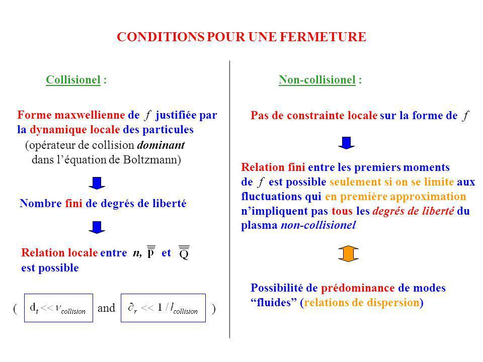 CONDITIONS POUR UNE FERMETURE Collisionel : Forme maxwellienne de f justifiée par la dynamique locale des particules Nombre fini de degrés de liberté