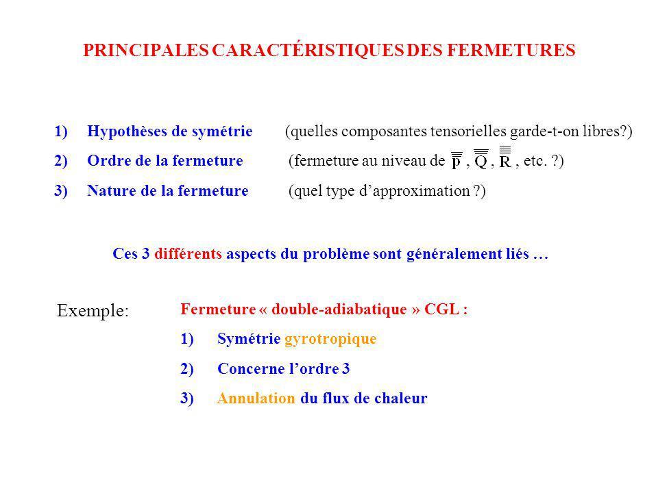 PRINCIPALES CARACTÉRISTIQUES DES FERMETURES 1)Hypothèses de symétrie (quelles composantes tensorielles garde-t-on libres?) 2)Ordre de la fermeture (fe