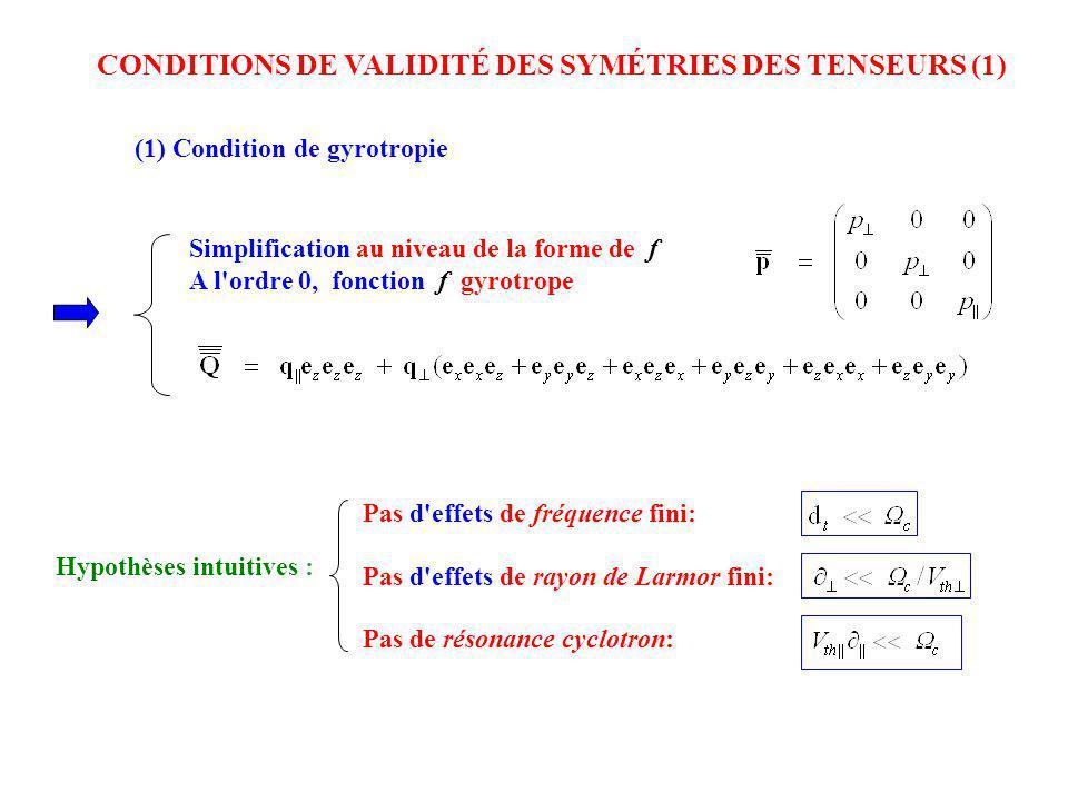 CONDITIONS DE VALIDITÉ DES SYMÉTRIES DES TENSEURS (1) Simplification au niveau de la forme de f A l'ordre 0, fonction f gyrotrope Hypothèses intuitive