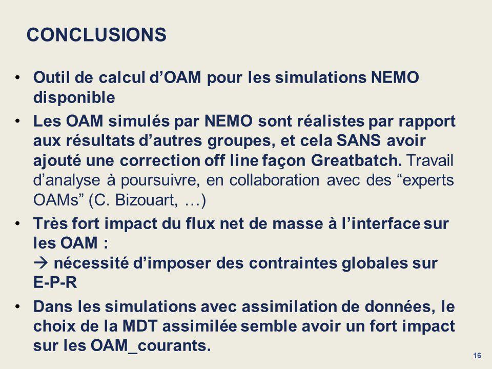 16 CONCLUSIONS Outil de calcul dOAM pour les simulations NEMO disponible Les OAM simulés par NEMO sont réalistes par rapport aux résultats dautres gro
