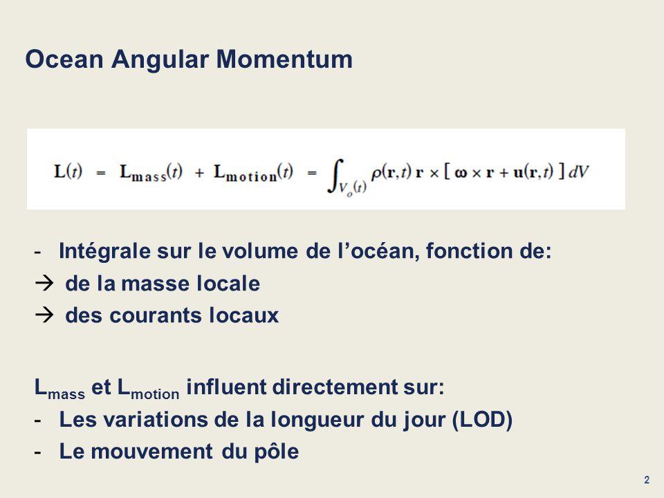 2 Ocean Angular Momentum -Intégrale sur le volume de locéan, fonction de: de la masse locale des courants locaux L mass et L motion influent directeme