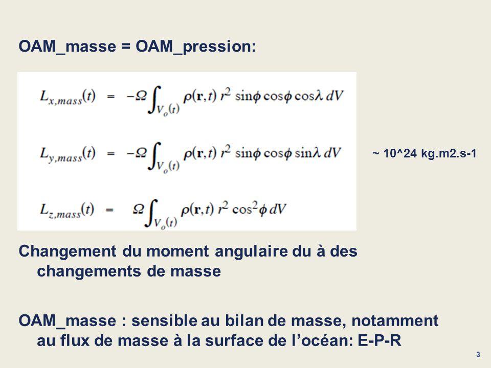 3 OAM_masse = OAM_pression: Changement du moment angulaire du à des changements de masse OAM_masse : sensible au bilan de masse, notamment au flux de