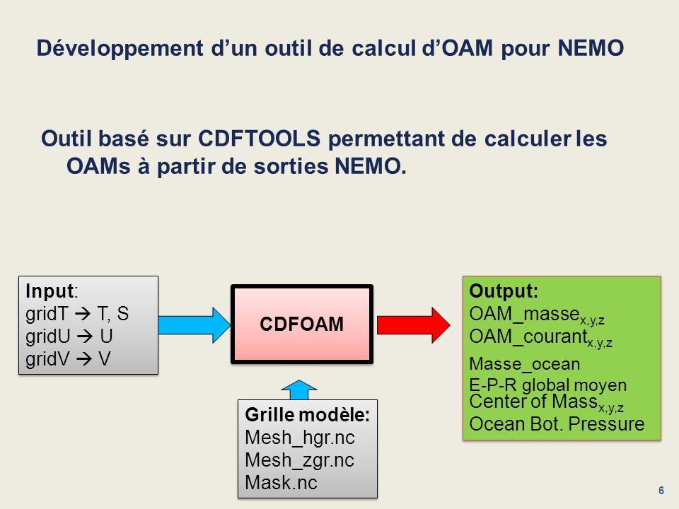 6 Développement dun outil de calcul dOAM pour NEMO Outil basé sur CDFTOOLS permettant de calculer les OAMs à partir de sorties NEMO. Input: gridT T, S