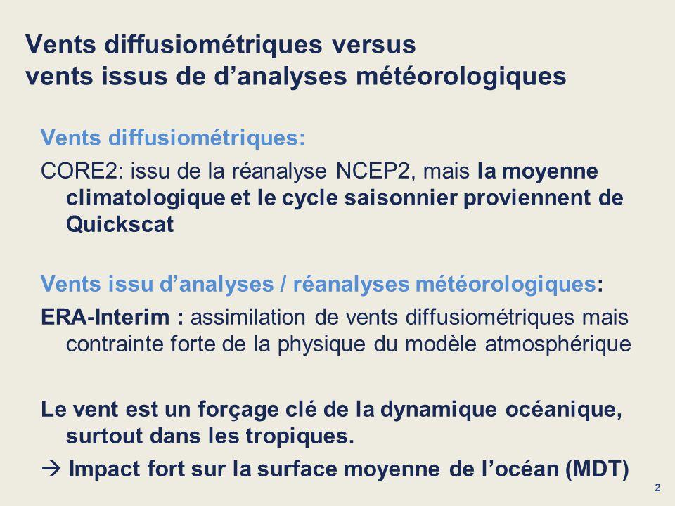 2 Vents diffusiométriques versus vents issus de danalyses météorologiques Vents diffusiométriques: CORE2: issu de la réanalyse NCEP2, mais la moyenne