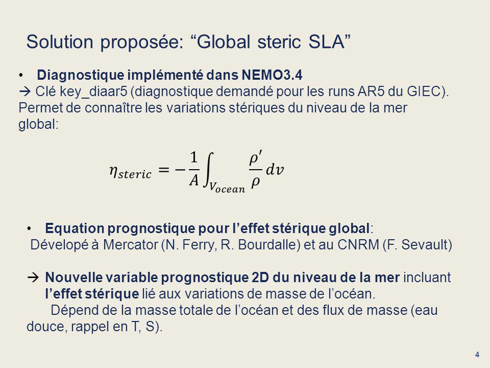 4 Solution proposée: Global steric SLA Diagnostique implémenté dans NEMO3.4 Clé key_diaar5 (diagnostique demandé pour les runs AR5 du GIEC).