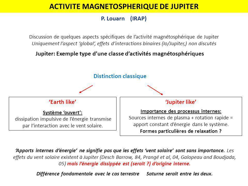 P. Louarn (IRAP) Discussion de quelques aspects spécifiques de lactivité magnétosphérique de Jupiter Uniquement laspect global, effets dinteractions b