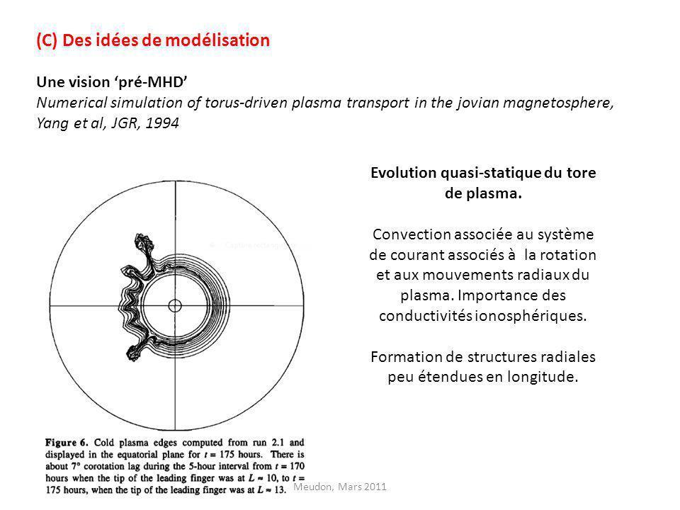 (C) Des idées de modélisation Une vision pré-MHD Numerical simulation of torus-driven plasma transport in the jovian magnetosphere, Yang et al, JGR, 1
