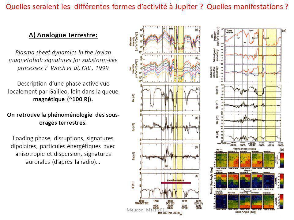 A) Analogue Terrestre: Plasma sheet dynamics in the Jovian magnetotial: signatures for substorm-like processes ? Woch et al, GRL, 1999 Description dun
